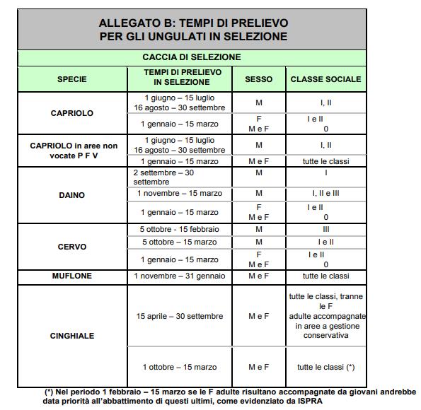 Calendario Venatorio Piemonte 2020.Calendario Venatorio Piemonte 2019 2019 Ikbenalles
